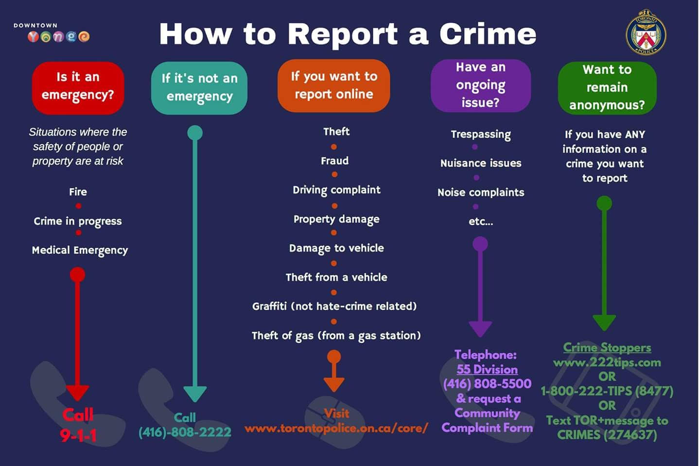 how_to_report_a_crime